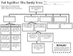 Hierarchy 2 design hierarchy pinterest polygon family tree malvernweather Images