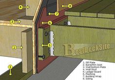 Deck Ledger Flashing Installation - Building & Construction - Page 2 - DIY Chatroom - DIY Home Improvement Forum