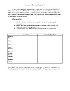 Constitutional Convention Worksheet/Homework for Middle and High ...