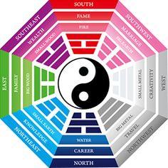 Feng Shui im Schlafzimmer: Energiefluss für besseren Schlaf