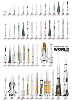 I'm a sucker for rockets and technical illustrations, which is why I love this poster of rockets of the world drawn to scale by Tyler Skrabek—a clean, updated version of a 1995 classic by professor Peter Alway, published in the book Rockets of the World.