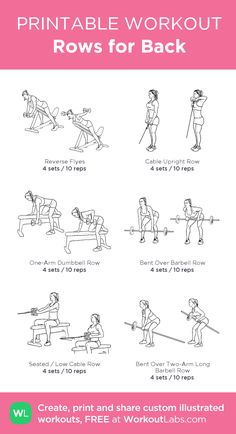 belly fat burn workout at gym 9506092125 Gym Workout Plan For Women, Gym Workout For Beginners, Gym Workouts, At Home Workouts, Gym Machine Workouts, Fitness Studio Training, Gym Training, Weight Training, Back Fat Workout