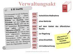 Verwaltungsakt Definition & Erklärung | Rechtslexikon