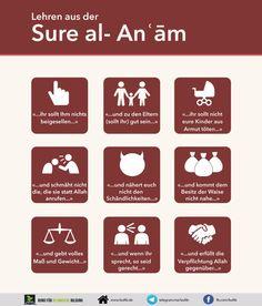 Lehren aus der Sure al-An´am