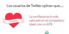 San Valentín. El smartphone se impone como la pareja ideal de los españoles - Frikipandi