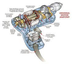 https://www.behance.net/gallery/5316739/Illustration-Universal-Motor-Anatomy-Cutaway