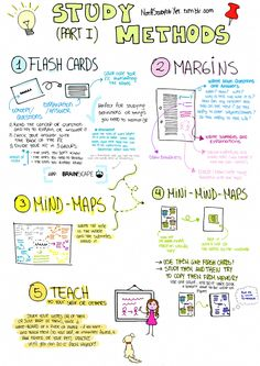 School study tips, Life hacks for school, School organisation, High school hacks, Study organization High School Hacks, Life Hacks For School, School Study Tips, Back To School Tips, Middle School Hacks, Back To School Highschool, School Supplies Highschool, Highschool Freshman, Freshman Year