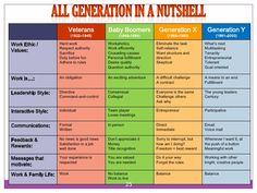 generation x characteristics - Google Search