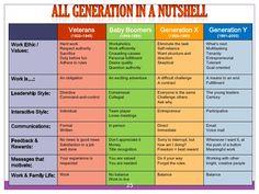 generation x characteristics - Google Search