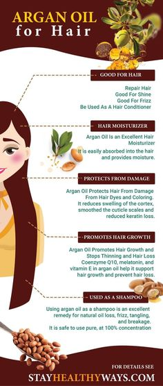 Fascinating Facts About Argan Oil for Hair (#5 Is the Best)