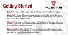 Valentus www.myvalentus.com/andersen Slimming Coffee, Skinny Coffee, Work Opportunities, Job Work, Healthy Juices, Be Your Own Boss, Metabolism, How To Make Money, How To Plan