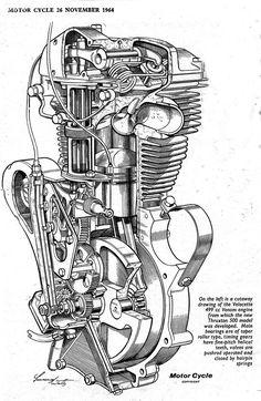 motorcycle blueprints - Google Search #vintagemotorcycles