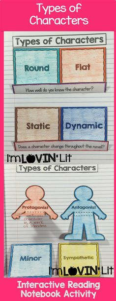 Types of Characters Foldable, Types of Characters Interactive Notebook Activity by Lovin' Lit from the ALL NEW Interactive Reading Literature Notebooks, Part 2