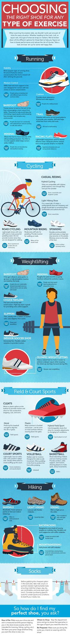 Types of shoes for different workouts