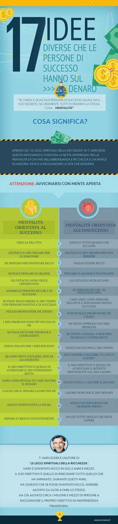 Una bellissima Infografica di Harv Eker per capire la differenza tra un atteggiamento di Successo ed uno di Insuccesso.