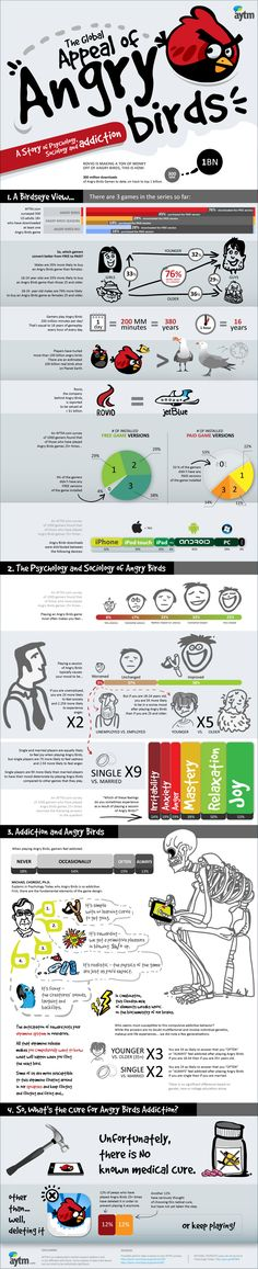 2011 was the year that Angry Birds took over my life… this infographic pretty much defines it all ;)