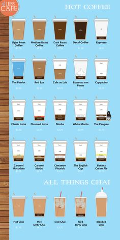 Cafe Menu by Jess Lackey, via Behance