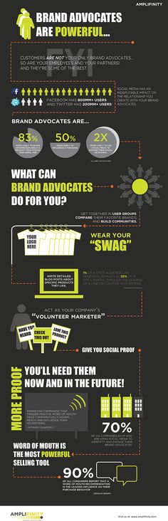 Brand advocates are powerful...how powerful? Look here. via @Amplifinity