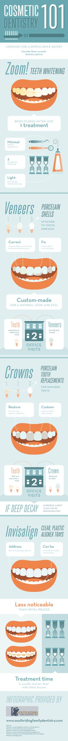 Cosmetic Dentistry 101 [INFOGRPAHIC]