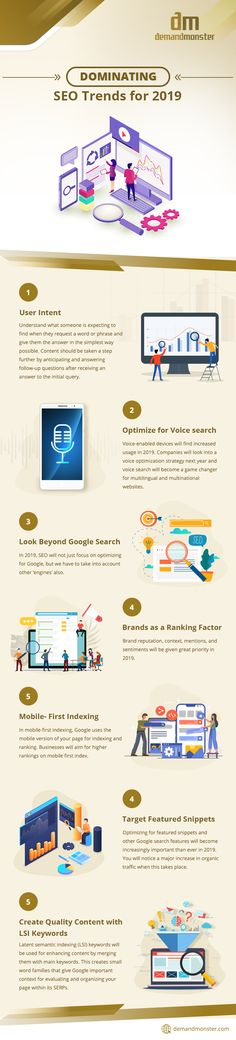 Best Seo Services, Lead Generation, Search Engine Optimization, Content, Trends, Marketing, Business, Store, Business Illustration