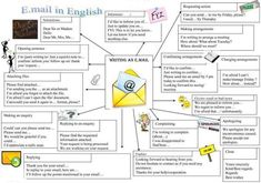 email in English