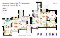 Tévésorozatok lakásainak alaprajza - Jóbarátok: Joey és Chandler, valamint Rachel és Monica lakása
