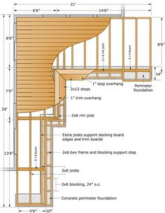 Free building plan for a transitional backyard deck - Sunset.com