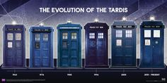 Doctor Who Evolution of the Tardis Sci Fi British TV Television Show Poster Print, Rolled 12 by 24 Inch High End Print Great Stylish Wall Decor Easy to Frame Ships in a Sturdy Tube Doctor Who Tardis, Die Tardis, Doctor Who Art, Evolution, Doctor Who Wallpaper, Doctor Who Companions, Tv Doctors, Police Box, Cool Posters
