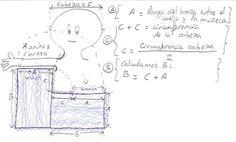 calcular medidas poncho rectangulos | Anita Amaanita en blog