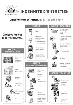 Les indemnités d'entretien Education Positive, Baby Hacks, Lessons Learned, Messages, Activities, How To Plan, Words, Aide, Image