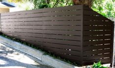 Horizontal Fence Panels for Privacy