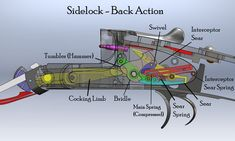 What is the different between a Boxlock and Sidelock shotgun? This question is asked so often Boxall & Edmiston produced this article to explain with CAD and real life images. Rifles, Cool Guns, Slingshot, Guns And Ammo, Life Images, Shotgun, Airsoft, Firearms, Weapons