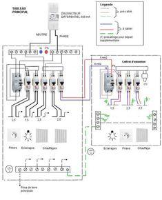 schema branchement cablage tableau electrique