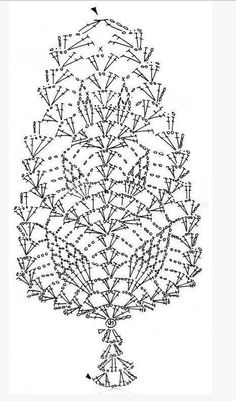 Patrón arbol