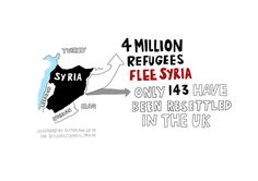 Information resource Archives - Refugee Council Refugees Syria, Refugee Crisis, People In Need, Anti Social, Asylum, Vulnerability, Middle East, Helping People, About Uk