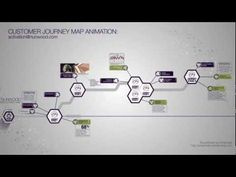 Mapping the customer journey in a highly visual and engaging format brings the experience to life from the perspective of the customer and ensures the custom...