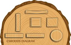 movement in wood - Startpage Afbeelding Zoek
