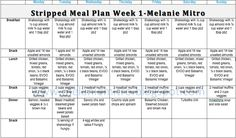 Sample Stripped Meal Plan for Week 1.  This is my meal plan for the first week of the stripped group.  You can use this one or make your own. www.melaniemitro.com