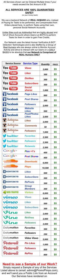 http://promopimps.com/store $5 Dollar Social Media Services #Promopimps