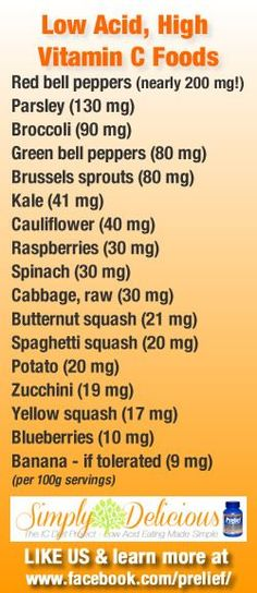Looking for bladder & stomach friendly sources of Vitamin C? Here's a list of low acid, high vitamin C foods provided by Simply Delicious: Low Acid Foods Made Easy www.swisshealthmed.de Labor für Hormonanalysen aus dem Speichel, einfach von zu Hause aus.