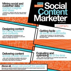 What Makes A Social Content Marketer {Infographic} - Best Infographics Content Marketing Strategy, Inbound Marketing, Business Marketing, Internet Marketing, Social Media Marketing, Digital Marketing, Viral Marketing, Design Digital, Web Design