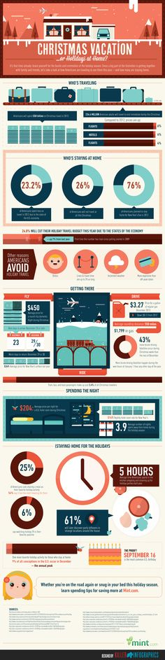 Killer Infographics » Christmas Vacation or Holidays at Home?