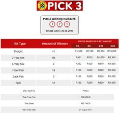 Latest South African #Pick3Results | 20 July 2017  https://www.playcasino.co.za/latest-south-african-pick-3-results.html