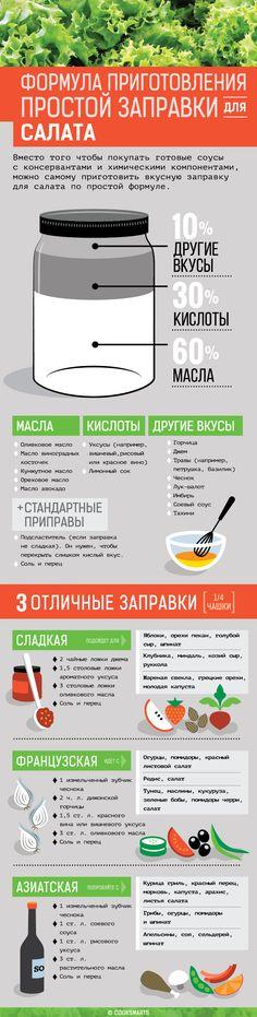 3 рецепта вкусной заправки для салатов