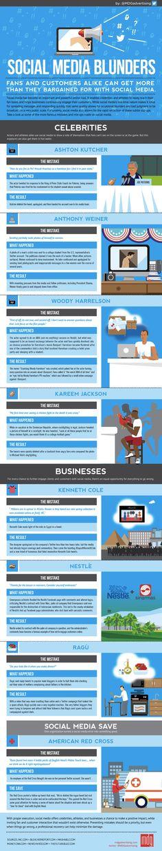 Algunos de los Errores Famosos en Social Media #Infographics