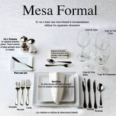 Etiquette and manners at a restaurant for a formal dinner or business luncheon: Tips for timing, reservations, arrivals, utensil use, toasting and tasting. Dinning Etiquette, Etiquette And Manners, Table Manners, Formal Dinner, Dinner Table, Cooking Tips, Cooking Classes, Just In Case, Helpful Hints