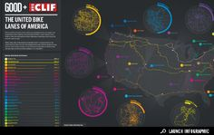Infographic The United Bike Lanes of America - Cities - GOOD,