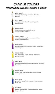 Candle Color Healing Chart