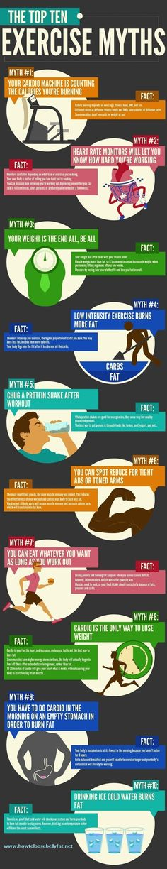 The top 10 exercise myths. #exercise #bellyfat Need to lose some belly fat then check out www.howtoloosebellyfat.net