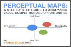 Module 3 Marketing - Week 4 - perceptual map - Google Search